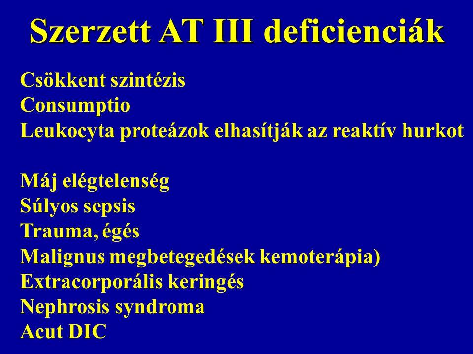 Szerzett AT III deficienciák Csökkent szintézis Consumptio Leukocyta proteázok elhasítják az reaktív hurkot Máj elégtelenség Súlyos sepsis Trauma, égé