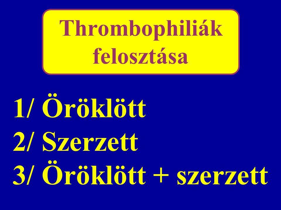 Öröklött thrombophiliák okai Az inhibitor rendszer deficienciája Antitrombin III deficiencia Az inaktivátor rendszer deficienciája Protein C, Protein S deficiencia Fokozott faktor szint vagy abnormális faktorok Aktivált protein C resisztencia (FV Leiden) Protrombin 20210A allél Dysfibrinogenaemia thrombosissal Magas FVIII, FIX, FXI szint .