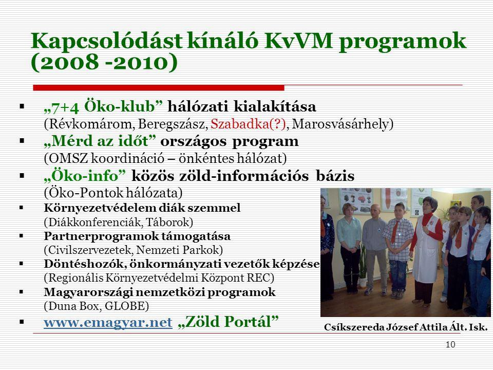 """10  """"7+4 Öko-klub"""" hálózati kialakítása (Révkomárom, Beregszász, Szabadka(?), Marosvásárhely)  """"Mérd az időt"""" országos program (OMSZ koordináció – ö"""