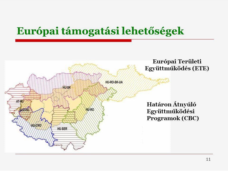 11 Határon Átnyúló Együttműködési Programok (CBC) Európai Területi Együttműködés (ETE) Európai támogatási lehetőségek