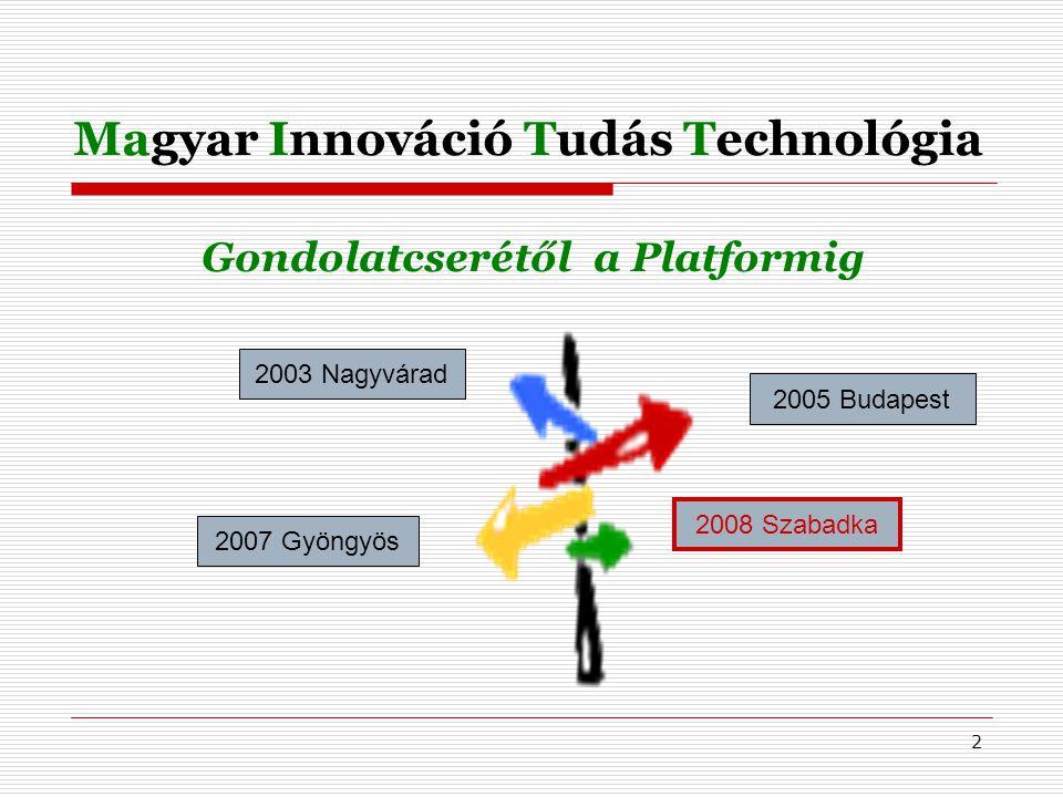 2 Magyar Innováció Tudás Technológia Gondolatcserétől a Platformig 2005 Budapest 2003 Nagyvárad 2007 Gyöngyös 2008 Szabadka