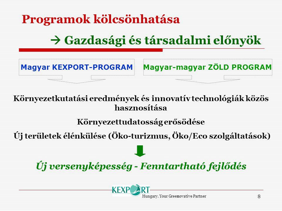 8 Hungary. Your Greenovative Partner Környezetkutatási eredmények és innovatív technológiák közös hasznosítása Környezettudatosság erősödése Új terüle