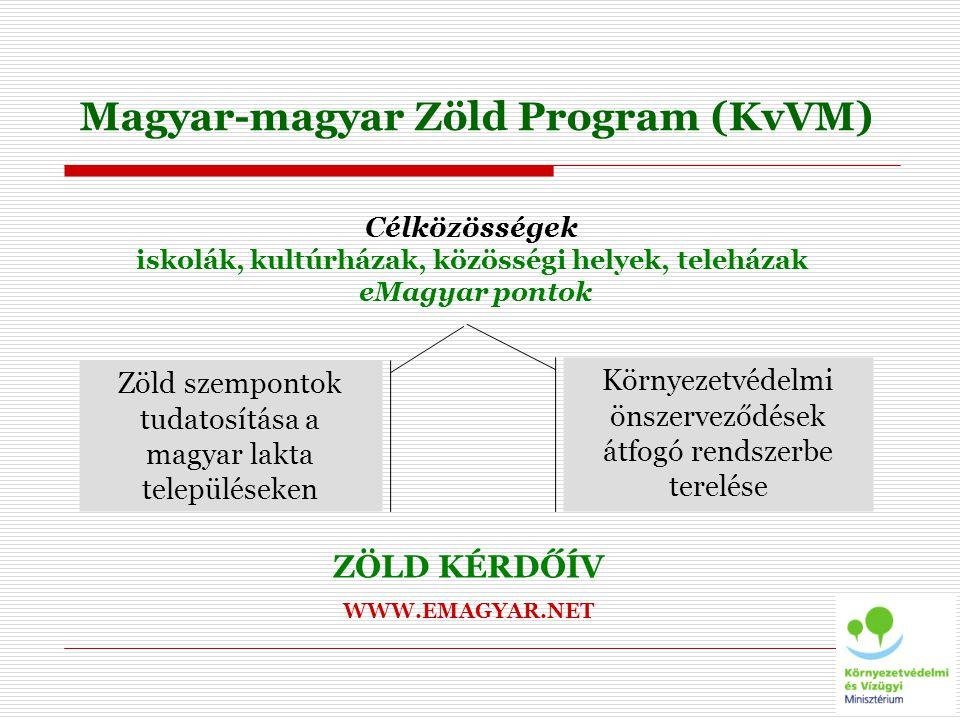 9 Magyar-magyar Zöld Program (KvVM) Célközösségek iskolák, kultúrházak, közösségi helyek, teleházak eMagyar pontok Környezetvédelmi önszerveződések átfogó rendszerbe terelése Zöld szempontok tudatosítása a magyar lakta településeken ZÖLD KÉRDŐÍV WWW.EMAGYAR.NET