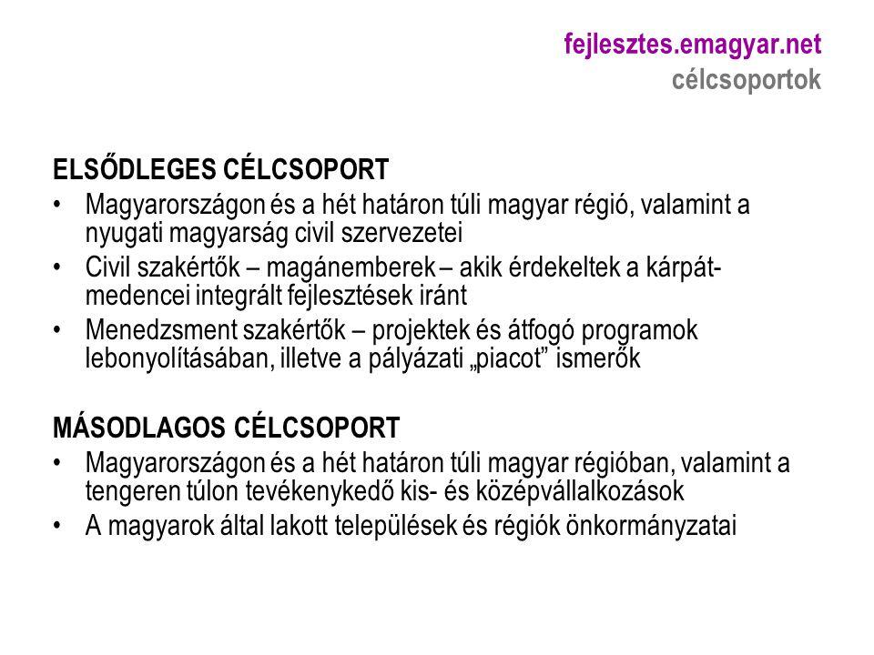 """fejlesztes.emagyar.net célcsoportok ELSŐDLEGES CÉLCSOPORT Magyarországon és a hét határon túli magyar régió, valamint a nyugati magyarság civil szervezetei Civil szakértők – magánemberek – akik érdekeltek a kárpát- medencei integrált fejlesztések iránt Menedzsment szakértők – projektek és átfogó programok lebonyolításában, illetve a pályázati """"piacot ismerők MÁSODLAGOS CÉLCSOPORT Magyarországon és a hét határon túli magyar régióban, valamint a tengeren túlon tevékenykedő kis- és középvállalkozások A magyarok által lakott települések és régiók önkormányzatai"""