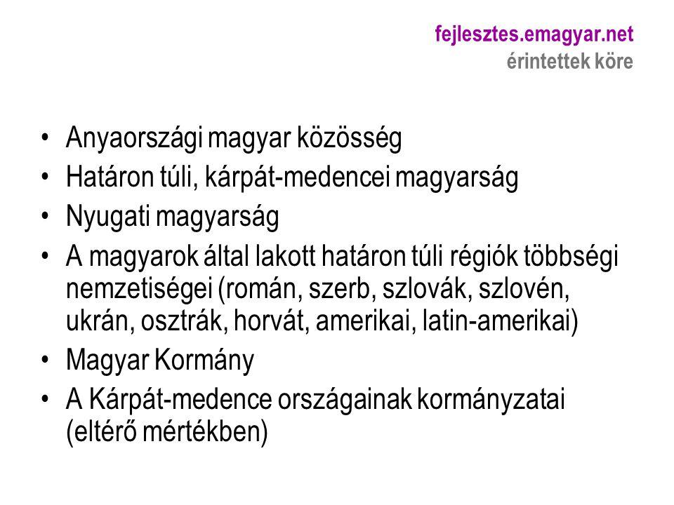 fejlesztes.emagyar.net érintettek köre Anyaországi magyar közösség Határon túli, kárpát-medencei magyarság Nyugati magyarság A magyarok által lakott h
