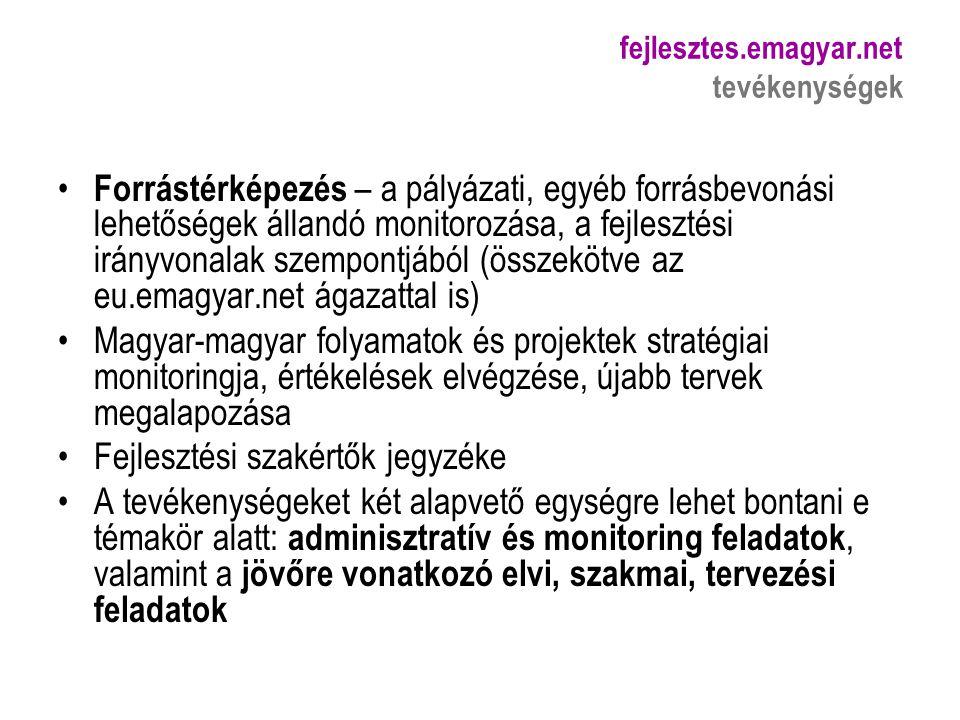 fejlesztes.emagyar.net tevékenységek Forrástérképezés – a pályázati, egyéb forrásbevonási lehetőségek állandó monitorozása, a fejlesztési irányvonalak szempontjából (összekötve az eu.emagyar.net ágazattal is) Magyar-magyar folyamatok és projektek stratégiai monitoringja, értékelések elvégzése, újabb tervek megalapozása Fejlesztési szakértők jegyzéke A tevékenységeket két alapvető egységre lehet bontani e témakör alatt: adminisztratív és monitoring feladatok, valamint a jövőre vonatkozó elvi, szakmai, tervezési feladatok