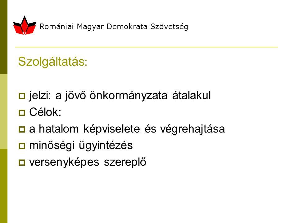 Romániai Magyar Demokrata Szövetség Szolgáltatás :  jelzi: a jövő önkormányzata átalakul  Célok:  a hatalom képviselete és végrehajtása  minőségi ügyintézés  versenyképes szereplő