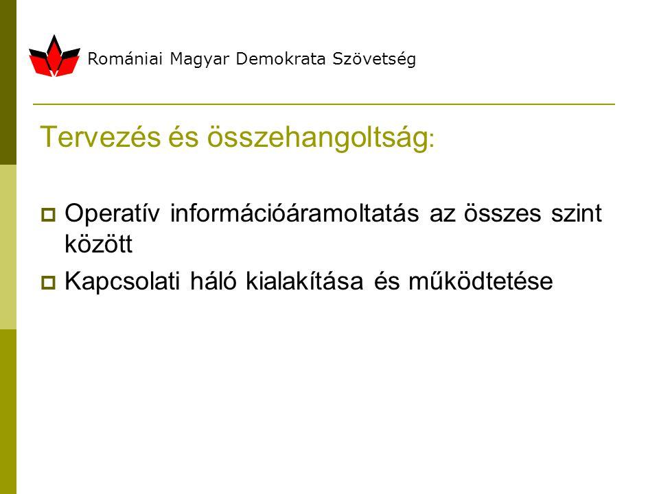 Romániai Magyar Demokrata Szövetség Tervezés és összehangoltság :  Operatív információáramoltatás az összes szint között  Kapcsolati háló kialakítása és működtetése