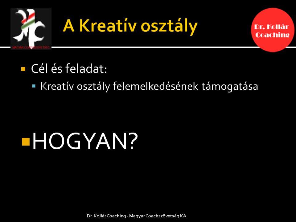  Cél és feladat:  Kreatív osztály felemelkedésének támogatása  HOGYAN.