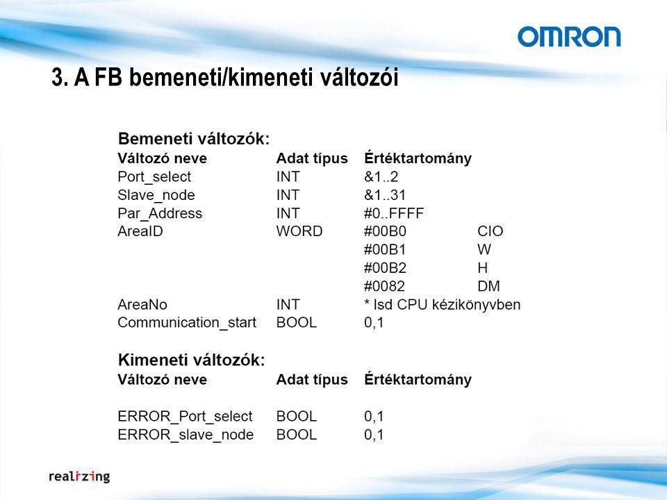 3. A FB bemeneti/kimeneti változói
