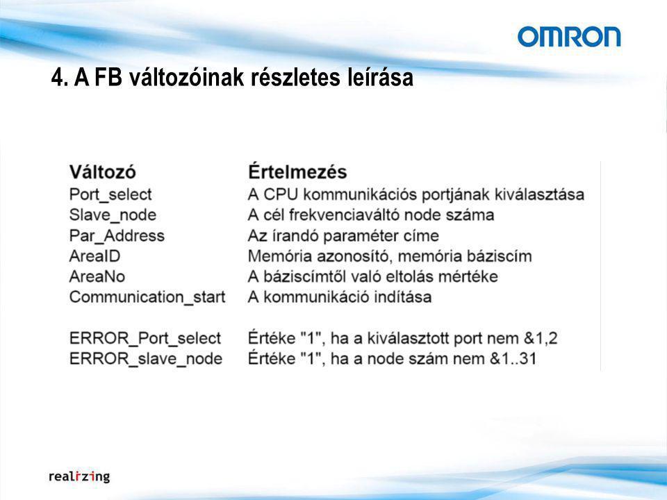4. A FB változóinak részletes leírása