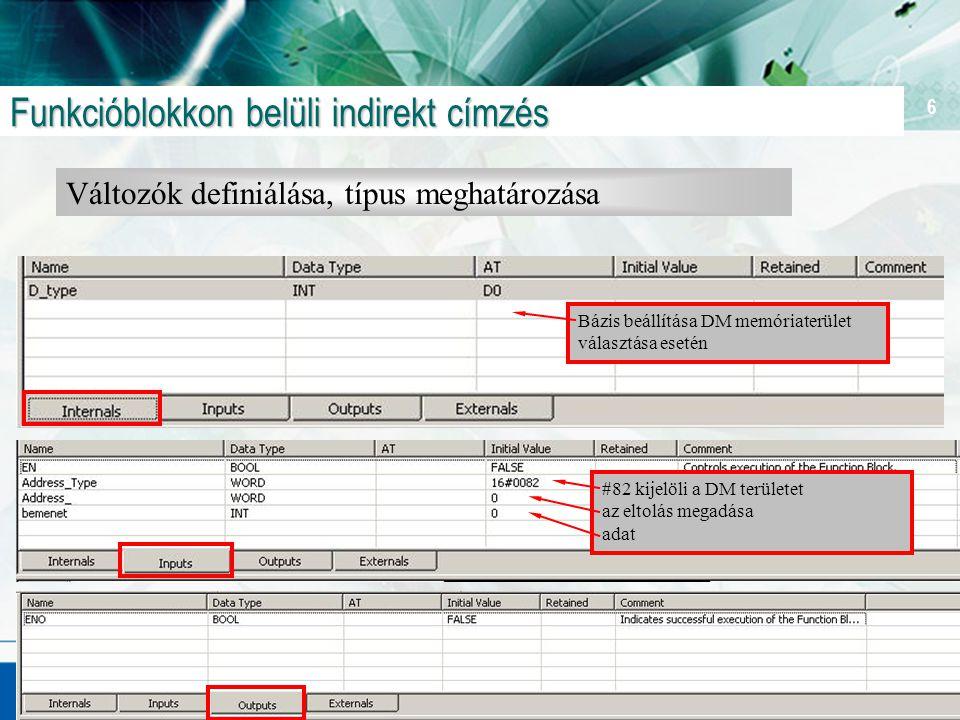 2014. 09. 18. 6 Magas szintű Ipari Automatizálás 2014.