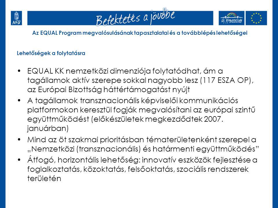 Az EQUAL Program megvalósulásának tapasztalatai és a továbblépés lehetőségei Lehetőségek a folytatásra EQUAL KK nemzetközi dimenziója folytatódhat, ám a tagállamok aktív szerepe sokkal nagyobb lesz (117 ESZA OP), az Európai Bizottság háttértámogatást nyújt A tagállamok transznacionális képviselői kommunikációs platformokon keresztül fogják megvalósítani az európai szintű együttműködést (előkészületek megkezdődtek 2007.