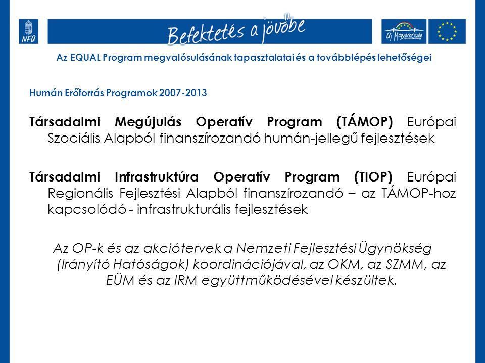 Az EQUAL Program megvalósulásának tapasztalatai és a továbblépés lehetőségei Humán Erőforrás Programok 2007-2013 Társadalmi Megújulás Operatív Program (TÁMOP) Európai Szociális Alapból finanszírozandó humán-jellegű fejlesztések Társadalmi Infrastruktúra Operatív Program (TIOP) Európai Regionális Fejlesztési Alapból finanszírozandó – az TÁMOP-hoz kapcsolódó - infrastrukturális fejlesztések Az OP-k és az akciótervek a Nemzeti Fejlesztési Ügynökség (Irányító Hatóságok) koordinációjával, az OKM, az SZMM, az EÜM és az IRM együttműködésével készültek.