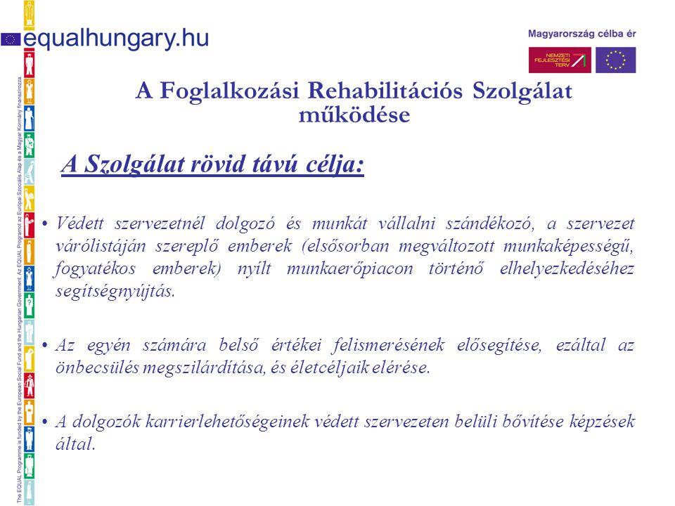 A Foglalkozási Rehabilitációs Szolgálat működése A Szolgálat rövid távú célja: Védett szervezetnél dolgozó és munkát vállalni szándékozó, a szervezet