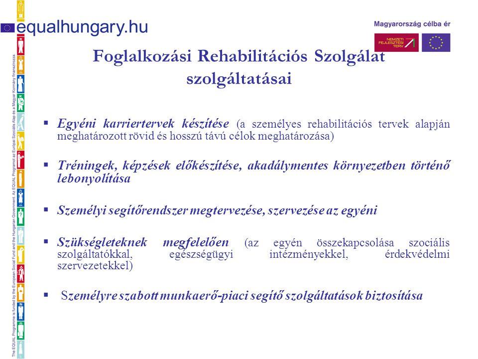 Foglalkozási Rehabilitációs Szolgálat szolgáltatásai  Egyéni karriertervek készítése (a személyes rehabilitációs tervek alapján meghatározott rövid é