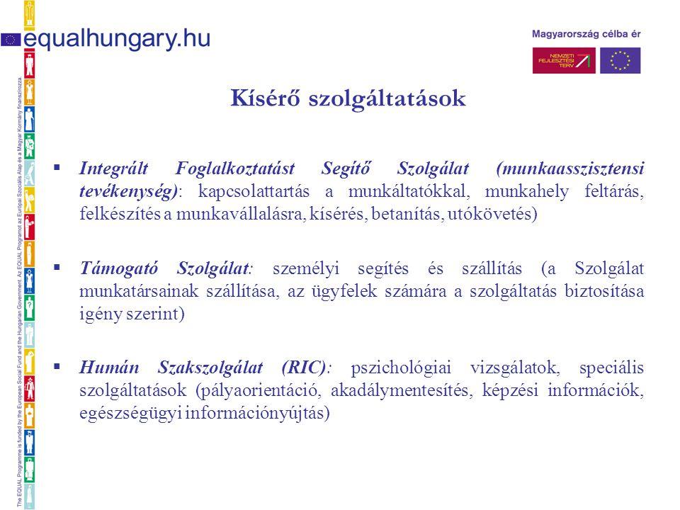 Kísérő szolgáltatások  Integrált Foglalkoztatást Segítő Szolgálat (munkaasszisztensi tevékenység): kapcsolattartás a munkáltatókkal, munkahely feltár