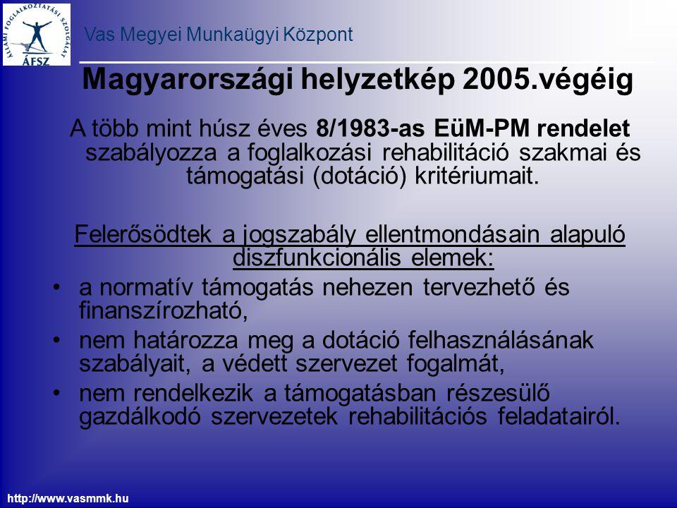 Vas Megyei Munkaügyi Központ http://www.vasmmk.hu A több mint húsz éves 8/1983-as EüM-PM rendelet szabályozza a foglalkozási rehabilitáció szakmai és