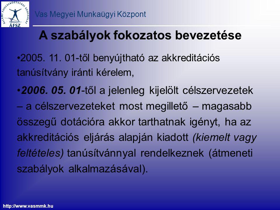 Vas Megyei Munkaügyi Központ http://www.vasmmk.hu A szabályok fokozatos bevezetése 2005. 11. 01-től benyújtható az akkreditációs tanúsítvány iránti ké