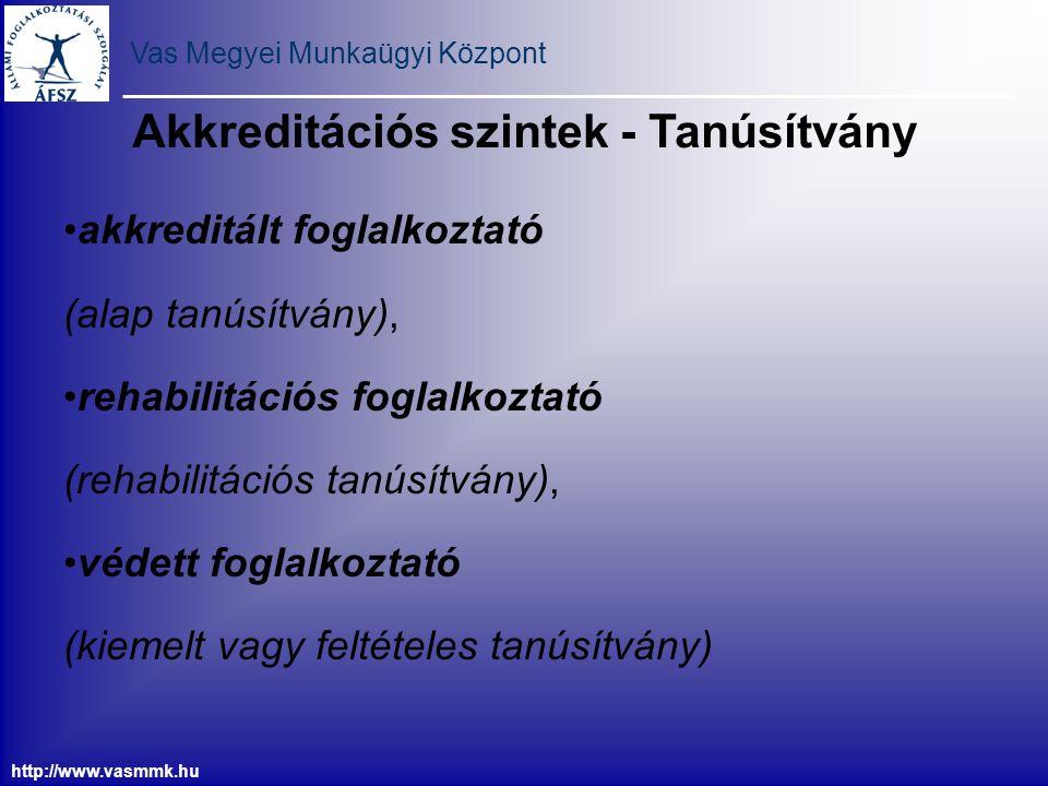 Vas Megyei Munkaügyi Központ http://www.vasmmk.hu Akkreditációs szintek - Tanúsítvány akkreditált foglalkoztató (alap tanúsítvány), rehabilitációs fog
