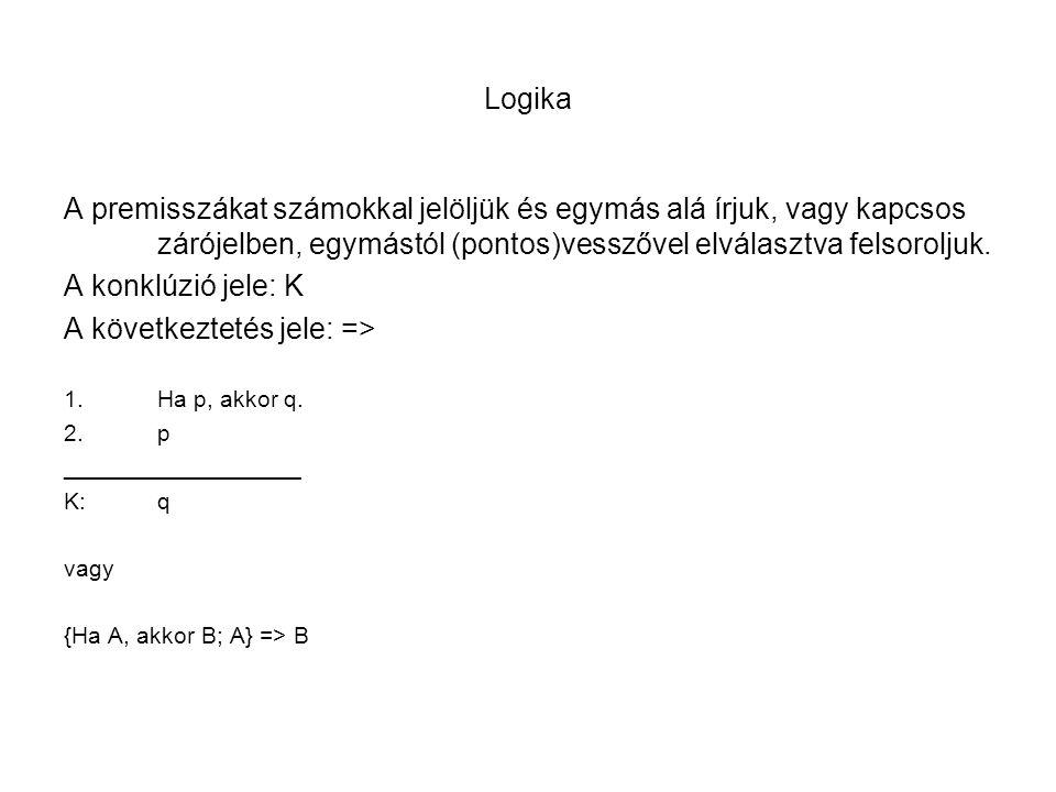 Logika A premisszákat számokkal jelöljük és egymás alá írjuk, vagy kapcsos zárójelben, egymástól (pontos)vesszővel elválasztva felsoroljuk. A konklúzi