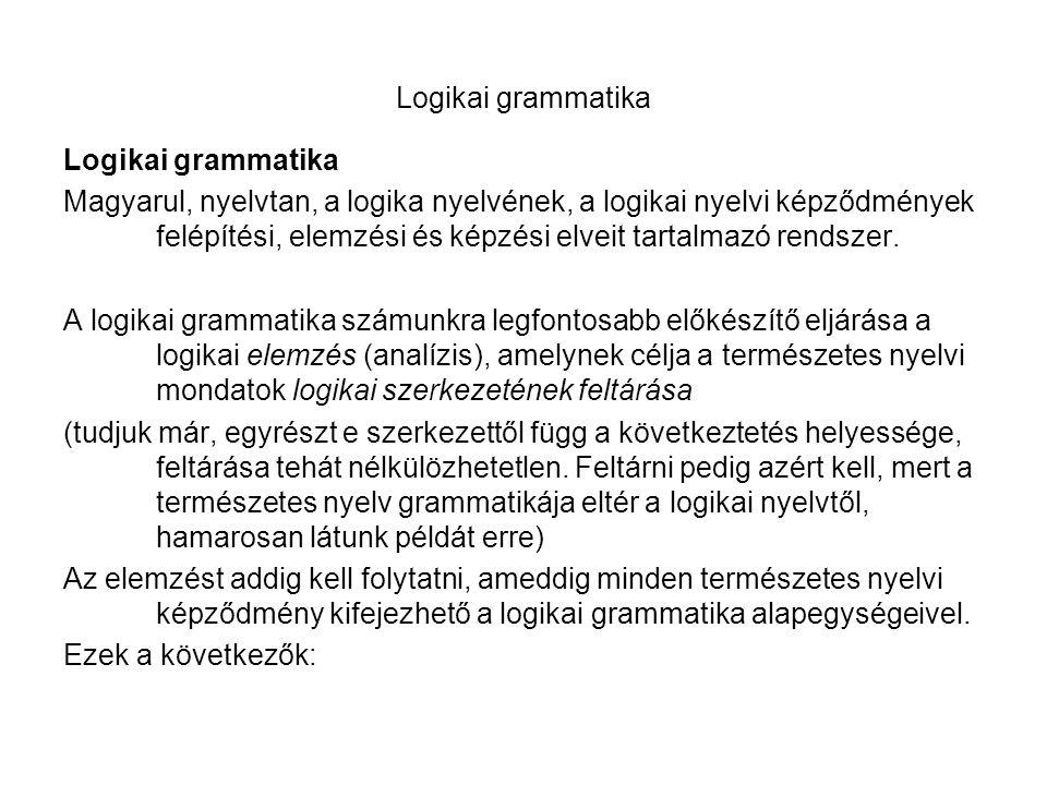 Logikai grammatika Magyarul, nyelvtan, a logika nyelvének, a logikai nyelvi képződmények felépítési, elemzési és képzési elveit tartalmazó rendszer. A