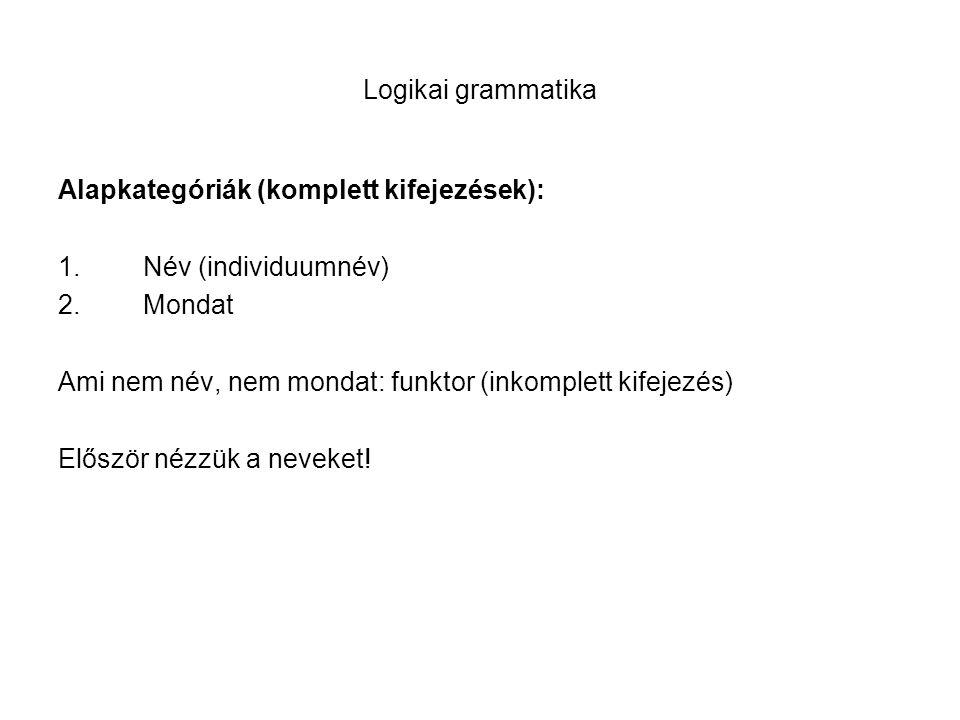 Logikai grammatika Alapkategóriák (komplett kifejezések): 1.Név (individuumnév) 2.Mondat Ami nem név, nem mondat: funktor (inkomplett kifejezés) Elősz