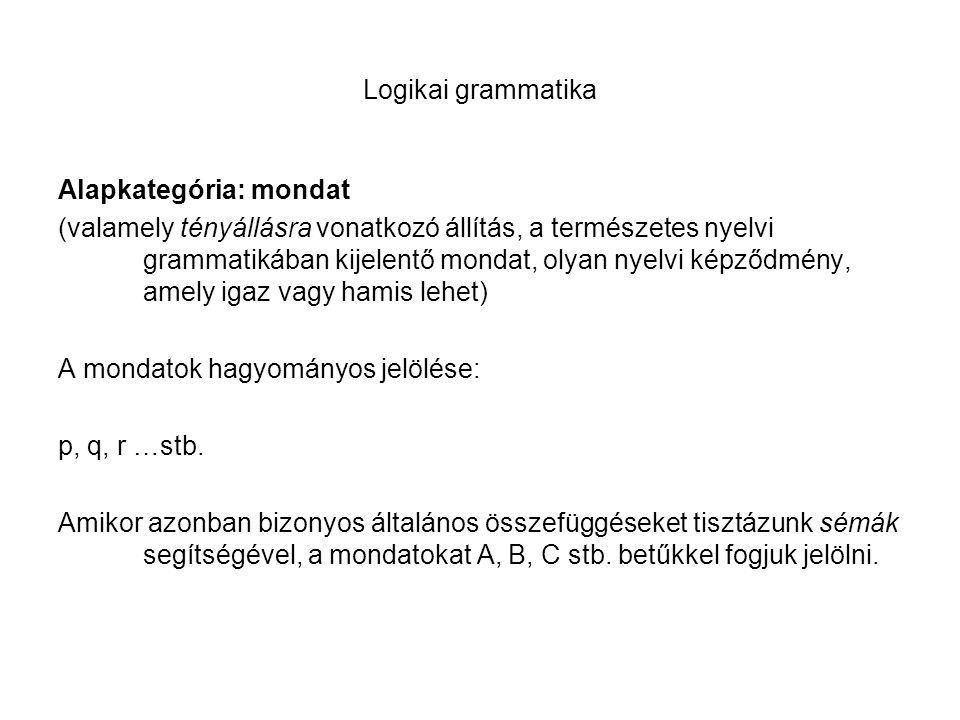 Logikai grammatika Alapkategória: mondat (valamely tényállásra vonatkozó állítás, a természetes nyelvi grammatikában kijelentő mondat, olyan nyelvi ké
