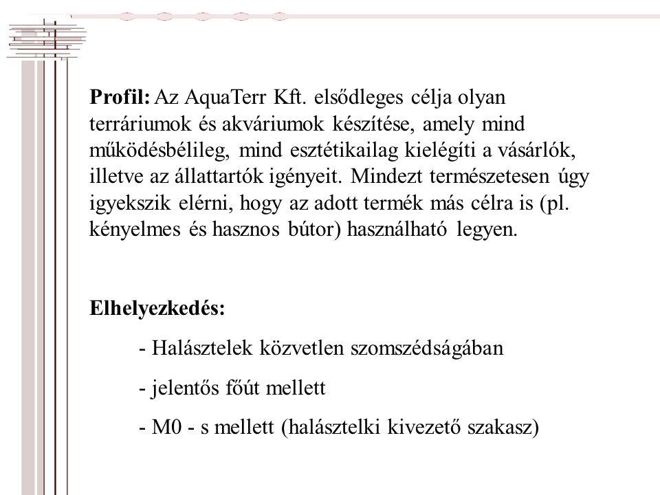 Profil: Az AquaTerr Kft.