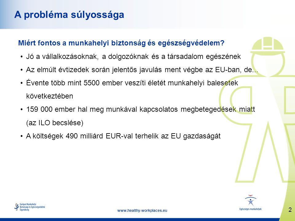 3 www.healthy-workplaces.eu A megelőzés hatásosabb, mint a gyógyítás A megelőzés az európai kockázatkezelési megközelítés sarokköve A megelőzés a munkavégzéssel összefüggő kockázatok kezeléséről szól, aminek végső célja a munkahelyi balesetek és foglalkozási megbetegedések számának csökkentése és felszámolása.