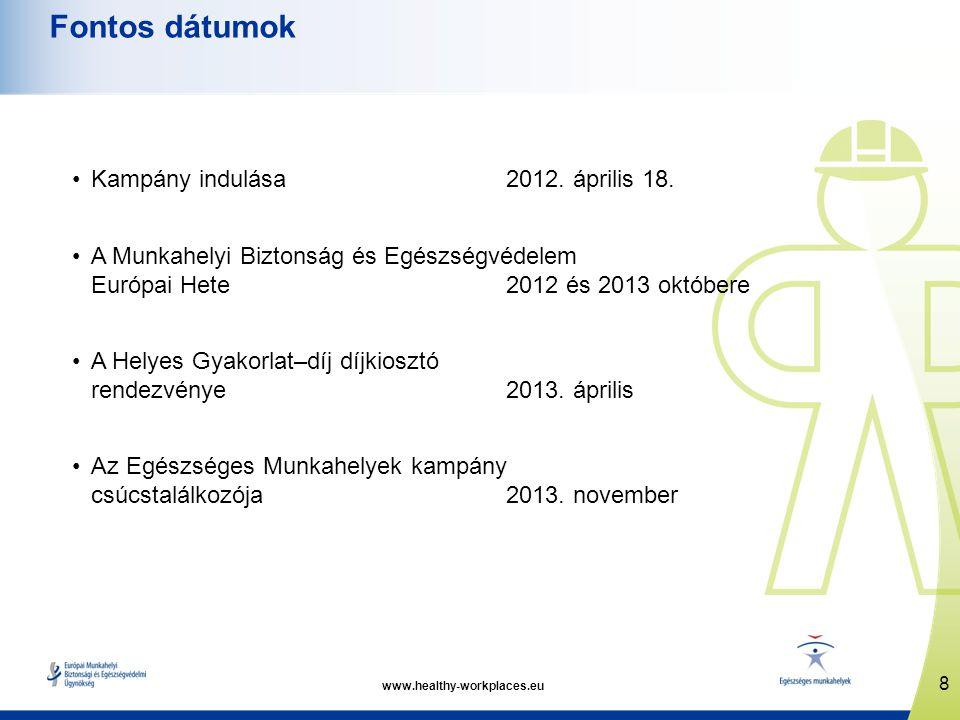 www.healthy-workplaces.eu Kampány indulása 2012. április 18.
