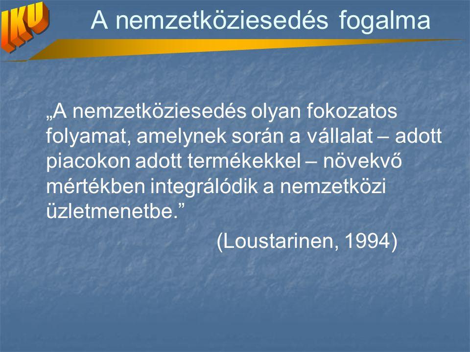 """A nemzetköziesedés fogalma """"A nemzetköziesedés olyan fokozatos folyamat, amelynek során a vállalat – adott piacokon adott termékekkel – növekvő mértékben integrálódik a nemzetközi üzletmenetbe. (Loustarinen, 1994)"""