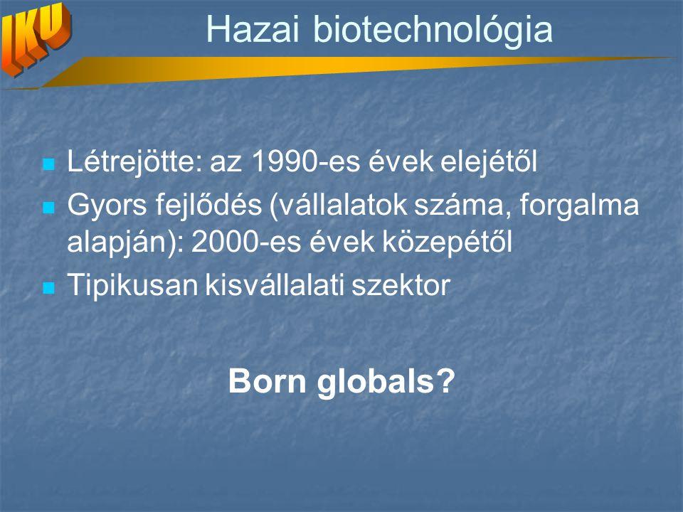 Hazai biotechnológia Létrejötte: az 1990-es évek elejétől Gyors fejlődés (vállalatok száma, forgalma alapján): 2000-es évek közepétől Tipikusan kisvállalati szektor Born globals?