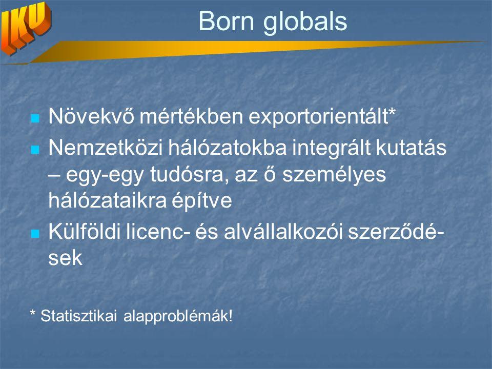 Born globals Növekvő mértékben exportorientált* Nemzetközi hálózatokba integrált kutatás – egy-egy tudósra, az ő személyes hálózataikra építve Külföldi licenc- és alvállalkozói szerződé- sek * Statisztikai alapproblémák!