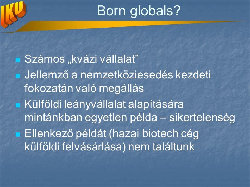 Kérdések Fontos-e a hazai biotech cégek számára a nemzetköziesedés.