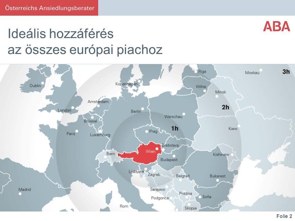 Folie 2 Ideális hozzáférés az összes európai piachoz