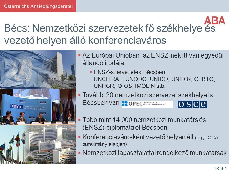 Folie 4 Bécs: Nemzetközi szervezetek fő székhelye és vezető helyen álló konferenciaváros  Az Európai Unióban az ENSZ-nek itt van egyedül állandó irodája  ENSZ-szervezetek Bécsben: UNCITRAL, UNODC, UNIDO, UNIDIR, CTBTO, UNHCR, OIOS, IMOLIN stb.