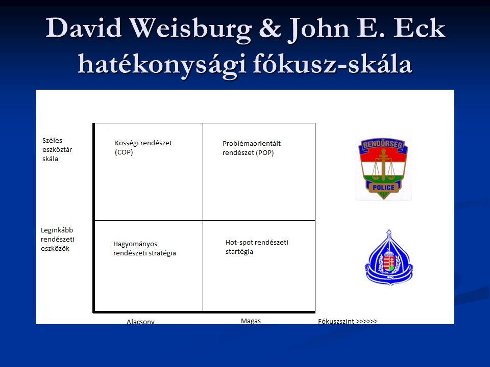 David Weisburg & John E. Eck hatékonysági fókusz-skála