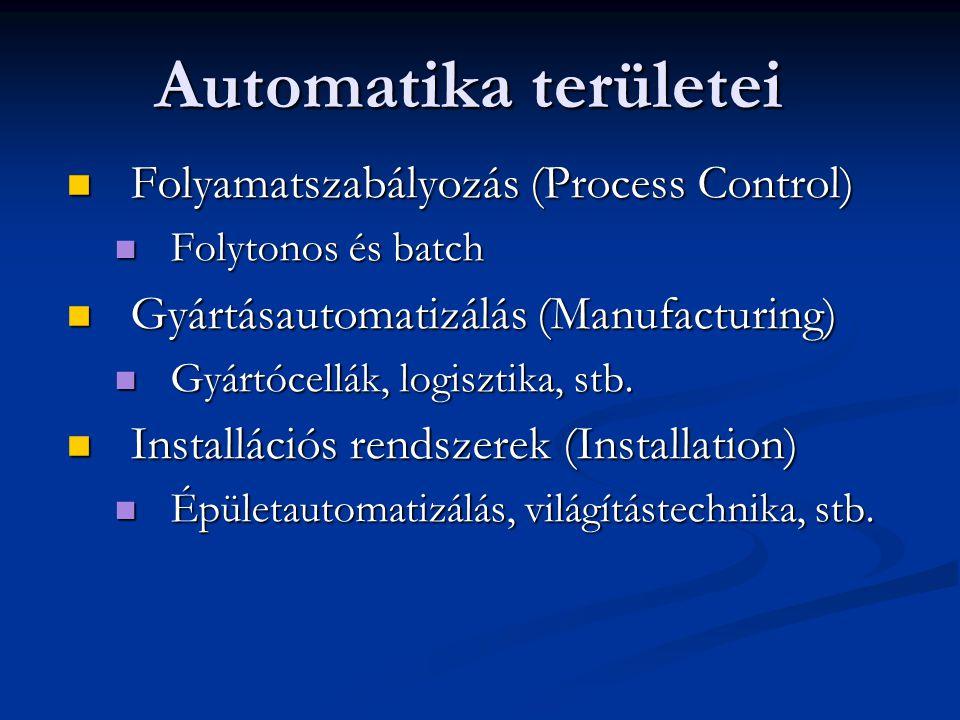 Automatika területei Folyamatszabályozás (Process Control) Folyamatszabályozás (Process Control) Folytonos és batch Folytonos és batch Gyártásautomatizálás (Manufacturing) Gyártásautomatizálás (Manufacturing) Gyártócellák, logisztika, stb.