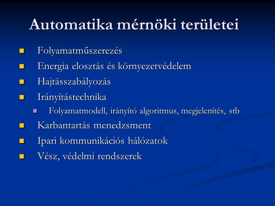 Automatika mérnöki területei Folyamatműszerezés Folyamatműszerezés Energia elosztás és környezetvédelem Energia elosztás és környezetvédelem Hajtássza