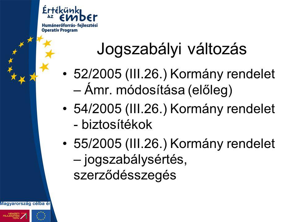 Jogszabályi változás 52/2005 (III.26.) Kormány rendelet – Ámr. módosítása (előleg) 54/2005 (III.26.) Kormány rendelet - biztosítékok 55/2005 (III.26.)