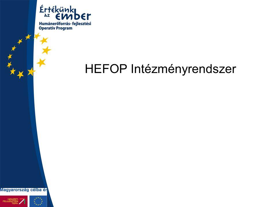 HEFOP Intézményrendszer