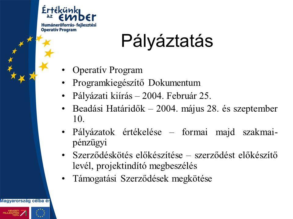 Pályáztatás Operatív Program Programkiegészítő Dokumentum Pályázati kiírás – 2004. Február 25. Beadási Határidők – 2004. május 28. és szeptember 10. P