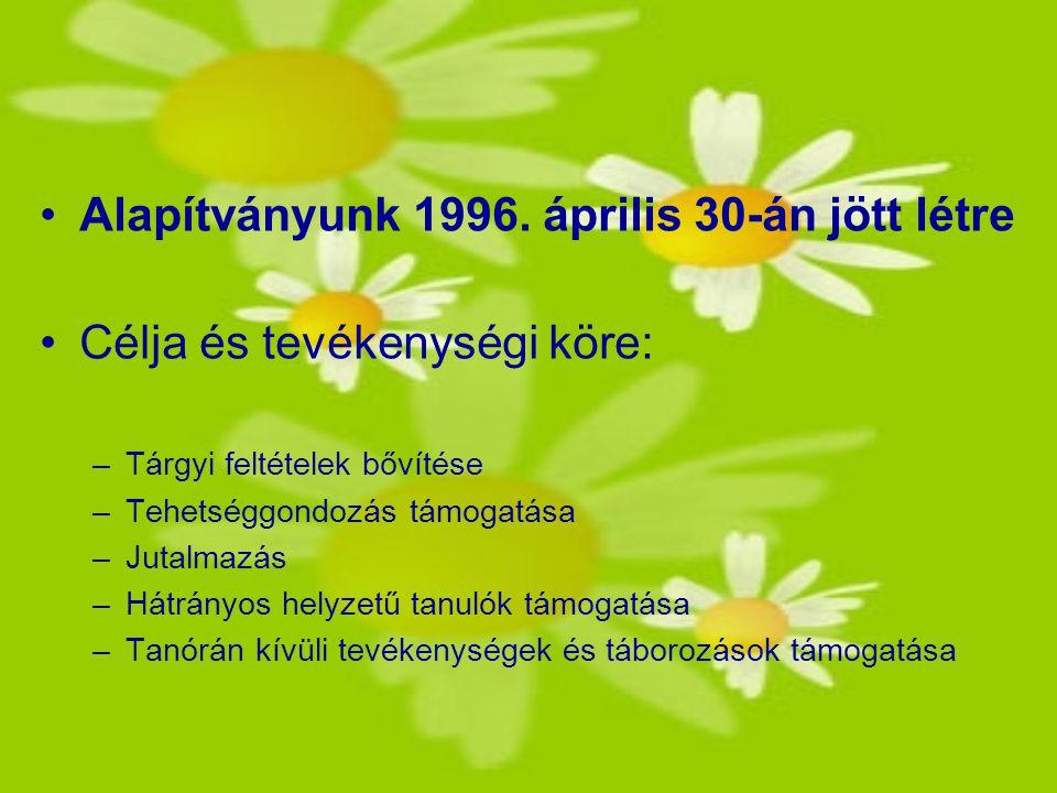 Alapítványunk 1996. április 30-án jött létre Célja és tevékenységi köre: –Tárgyi feltételek bővítése –Tehetséggondozás támogatása –Jutalmazás –Hátrány