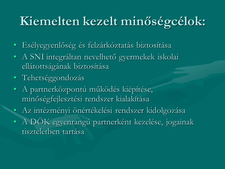 Kiemelten kezelt minőségcélok: Esélyegyenlőség és felzárkóztatás biztosításaEsélyegyenlőség és felzárkóztatás biztosítása A SNI integráltan nevelhető