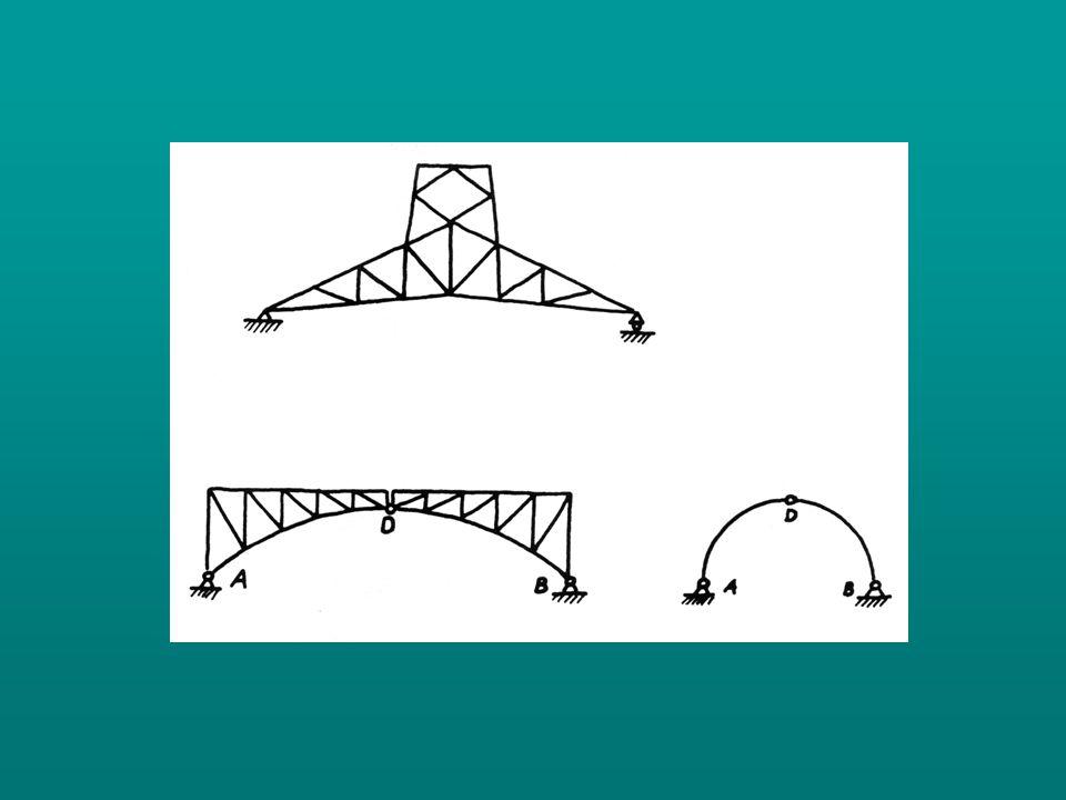 A láb statikailag tisztán háromszögekből felépülő, egyszerű rácsos szerkezettel modellezhető.