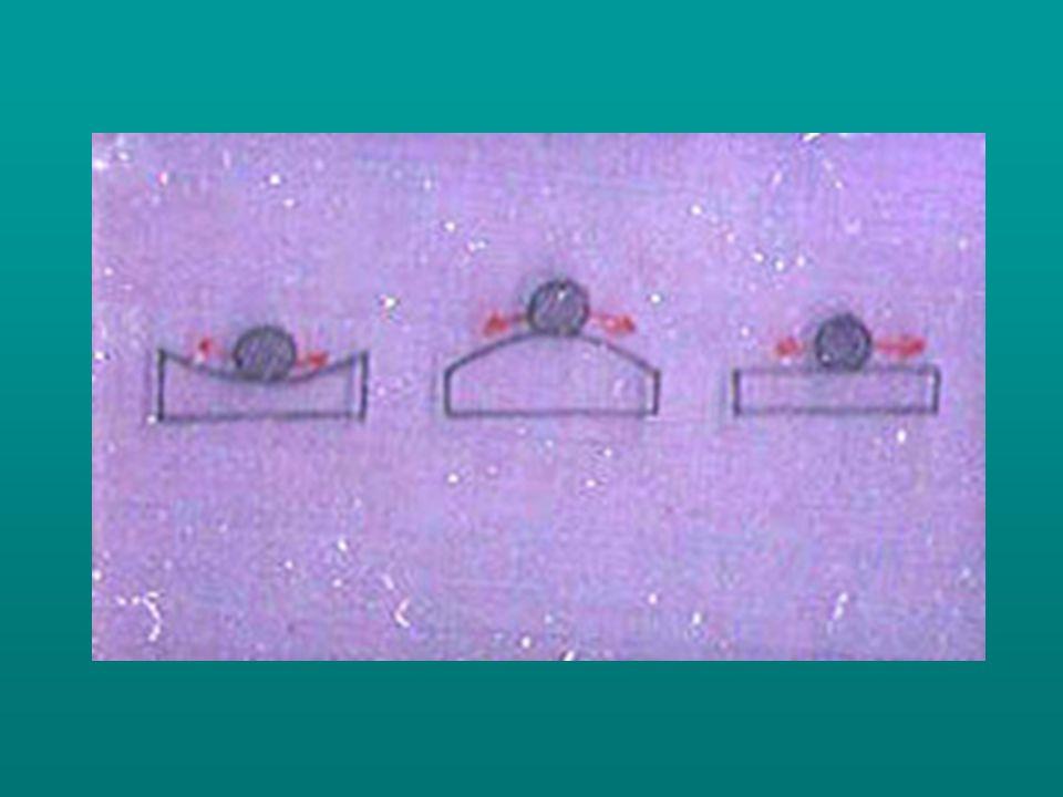  Stabil, ha kis kitérés esetén az egyensúlyi helyzet helyreállítására törekszik  Instabil: kis kitérés esetén az egyensúlyi helyzet tovább romlik, illetve felborul.