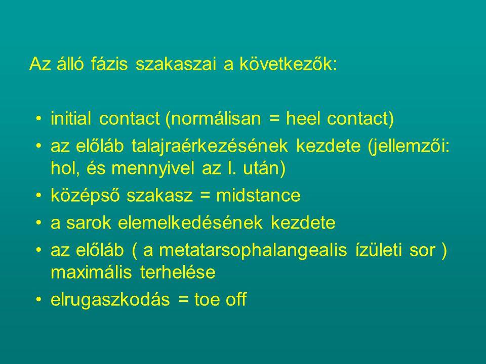 Az álló fázis szakaszai a következők: initial contact (normálisan = heel contact) az előláb talajraérkezésének kezdete (jellemzői: hol, és mennyivel a