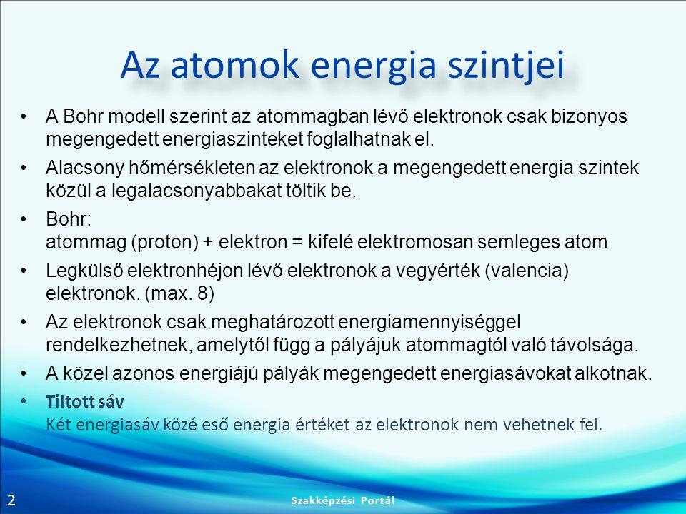 3 Sávmodell Szakképzési Portál Minél kisebb a tiltott sáv szélessége, annál kevesebb külső energia szükséges ahhoz, hogy az elektron a vegyértéksávból a vezetési sávba kerüljön.