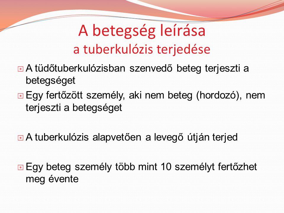 A betegség leírása a tuberkulózis terjedése  A tüdőtuberkulózisban szenvedő beteg terjeszti a betegséget  Egy fertőzött személy, aki nem beteg (hordozó), nem terjeszti a betegséget  A tuberkulózis alapvetően a levegő útján terjed  Egy beteg személy több mint 10 személyt fertőzhet meg évente